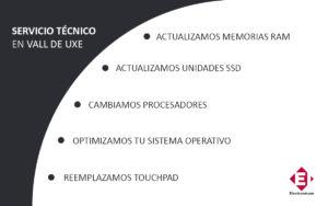 servicio tecnico iMac en Vall de Uxo